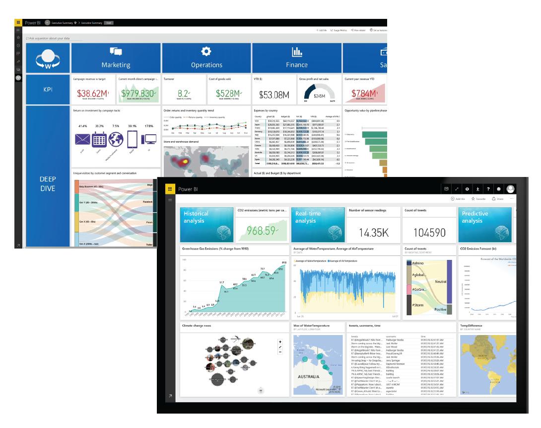 power bi analyze all of your data